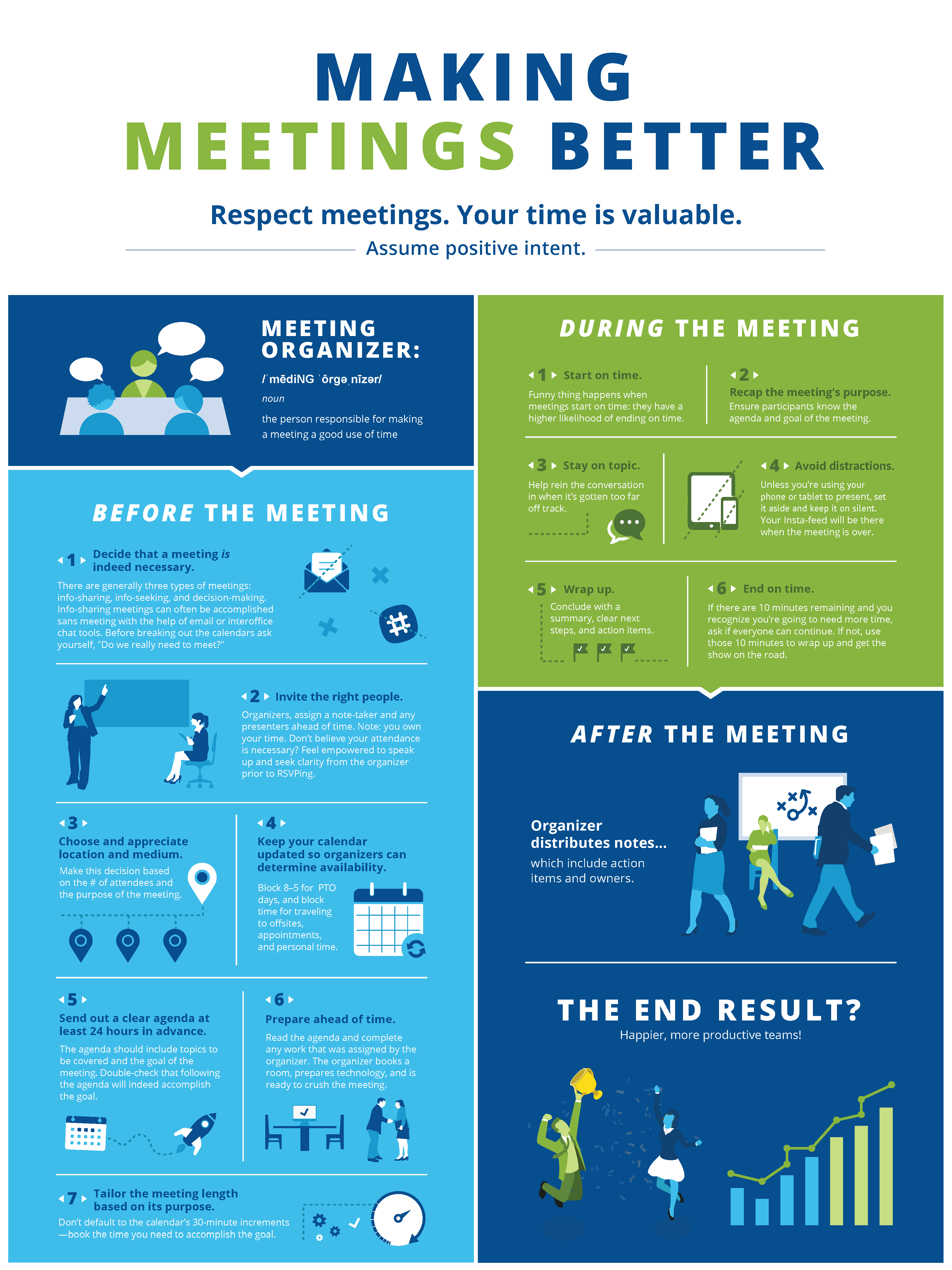 meeting_infographic_18x24