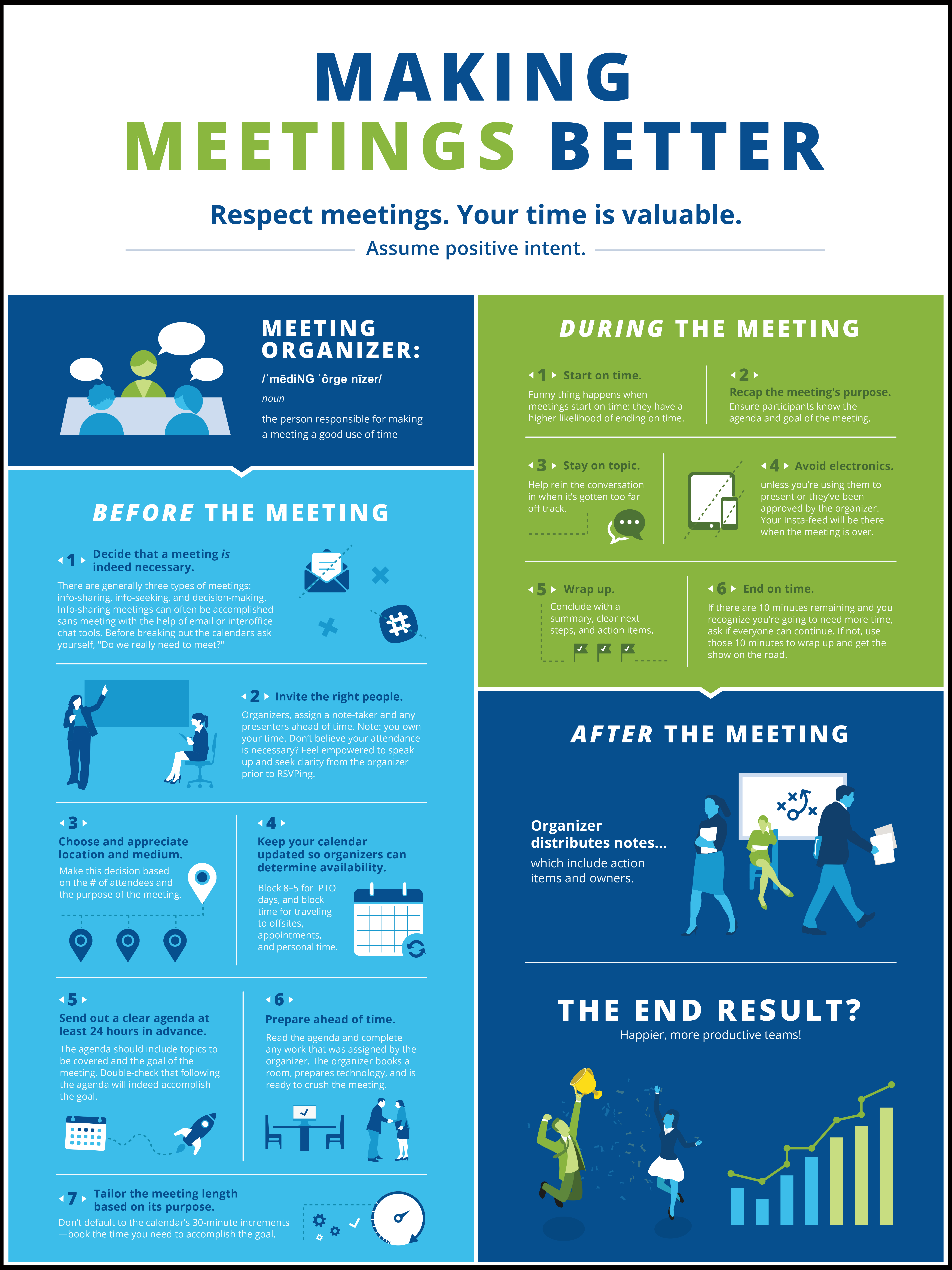 meeting_infographic_18x24_border